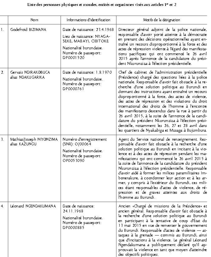 Listes EU Burundi